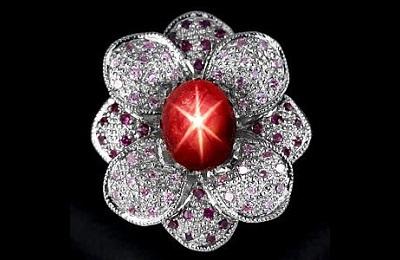 Свойства рубина: магические и лечебные, правильный уход и ношение камня