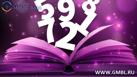 Число 654: толкование по цифрам и сумме, влияние на характер и судьбу