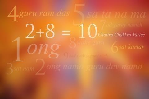 Число 10: толкование в нумерологии и религии, влияние на характер и судьбу
