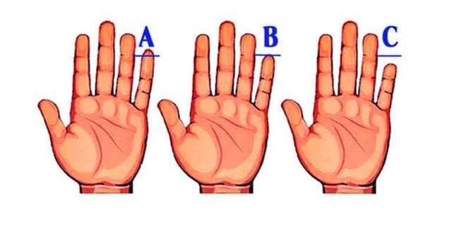 Палец Меркурия, мизинец на руке: кривой, короткий - значение